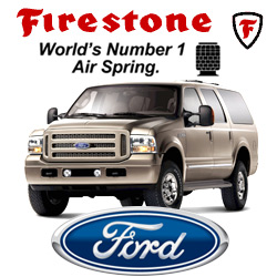 The Ford/firestone Case - Case Study - Janna