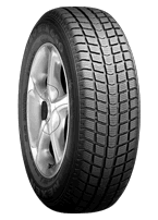 Nexen Tires <br>Euro win
